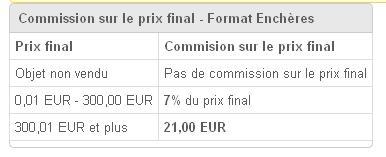 Frais de eBay.fr 1275666866099 - Ebay offre les frais d'insertions