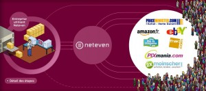tmp prez neteven 300x133 - Donner de la visibilité à vos produits sur Internet