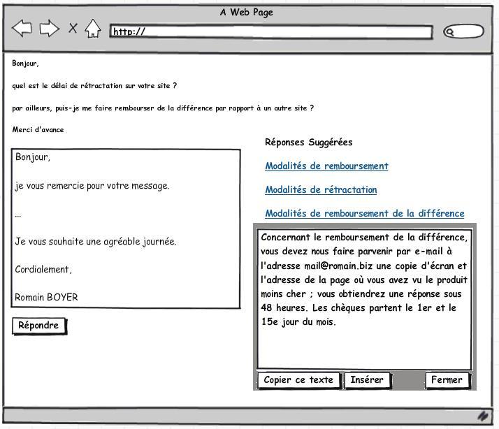 art schema exemple - Mettre en place une solution de réponses e-mail semi-automatisées - 1 jour / 1 idée