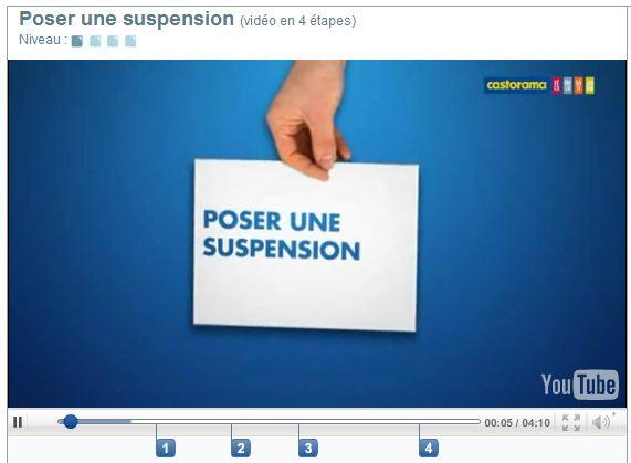 poser-une-suspension
