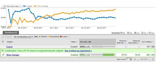test result sm1 - Comment gagner 16,5% de ventes avec une simple phrase ajoutée - 1 jour / 1 idée innovante