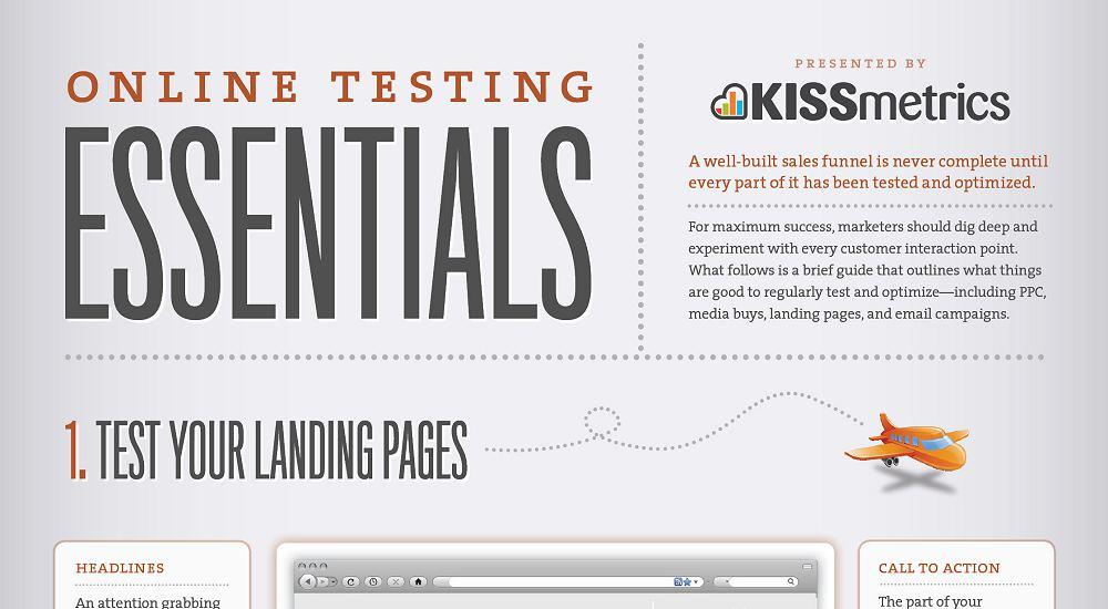 les bases de l a b testing small - Les bases de l'A/B Testing E-commerce [Infographie]