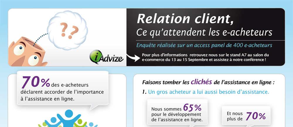 small Les attentes des e acheteurs en une image - Les attentes des consommateurs sur la relation client avec les sites marchands