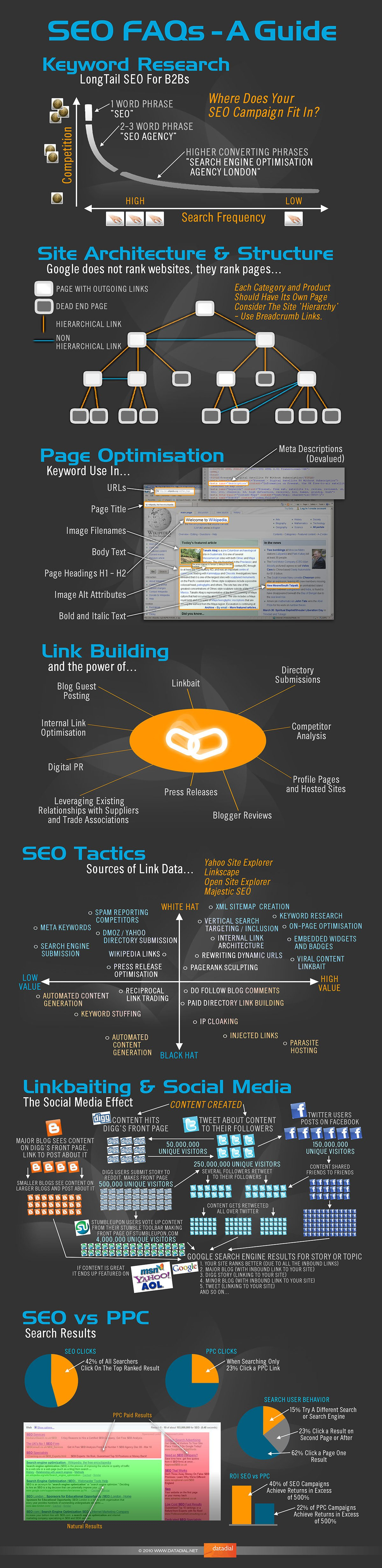 infographie-referencement-seo