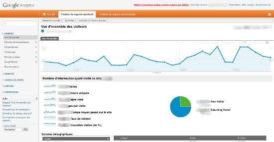 google analytics - 5 solutions de web analytics pour votre Ecommerce