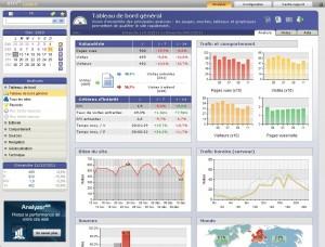 tableau de bord xiti 300x228 - 5 solutions de web analytics pour votre Ecommerce