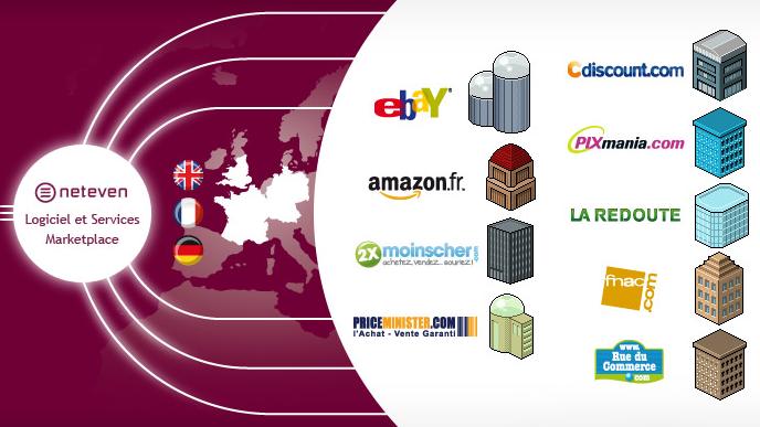 Logiciel e commerce Vendez en simultané sur les places de marché - Exporter ses flux produits