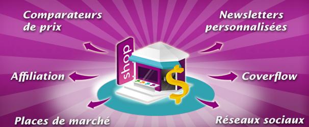 Shopbot et agregateur de flux produits pour comparateurs de prix et places de marché Peaksell - Exporter ses flux produits