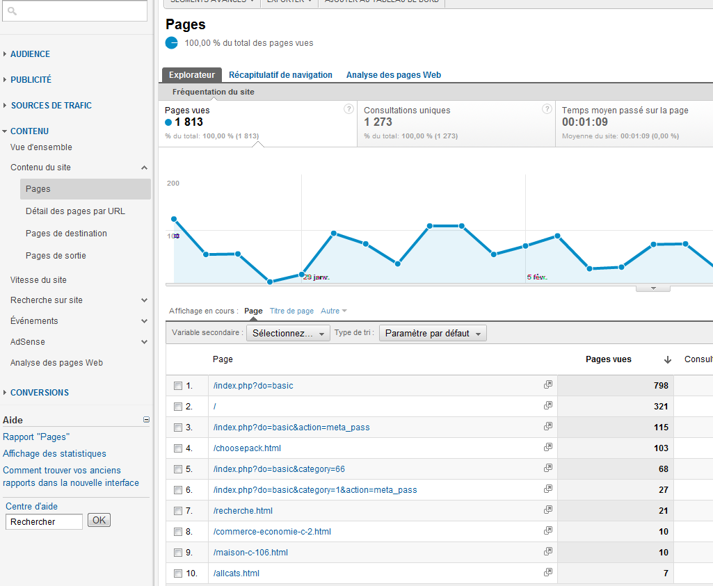 detail des pages sur google analytics