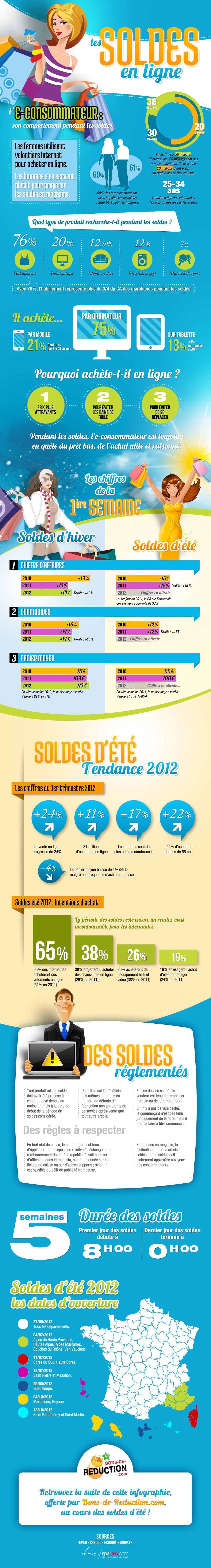 infographie soldes hd - Les soldes et le E-commerce en 2012