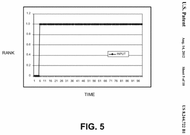 evol positionnement sans brevet - Résultats de Google, ce qui va changer pour votre e-commerce