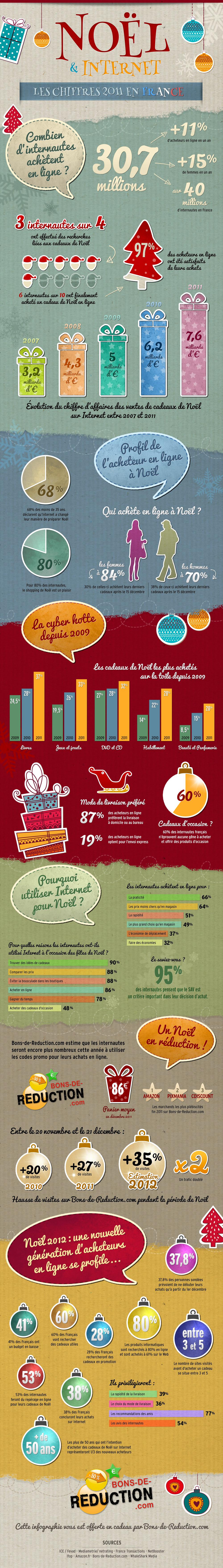 infographie_noel_hd