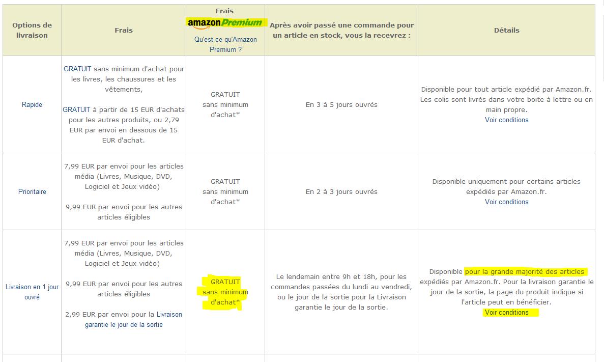 amazon conditions livraison 1 jour - Entre la promesse et les CGV - l'exemple déceptif d'Amazon sur les délais de livraison Premium