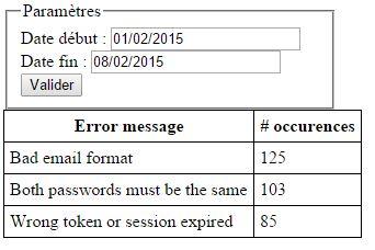 capture erreurs1 - Comment détecter les problèmes rencontrés sur votre eCommerce