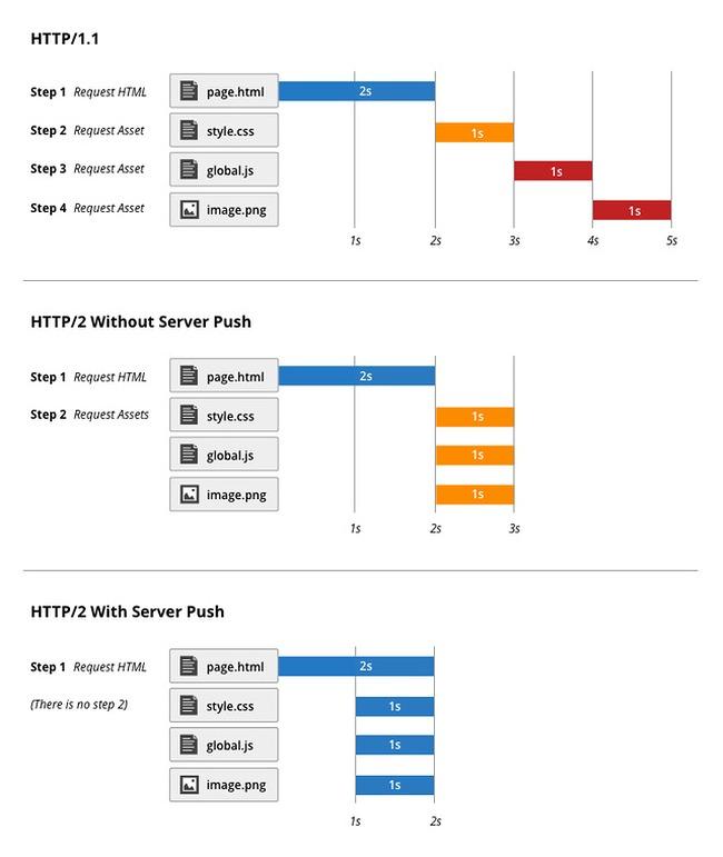 d233de2d eb94 4e1f ae54 8c132f226d87 - eCommerce : Comment mettre en place le Progressive Web Apps en 7 étapes