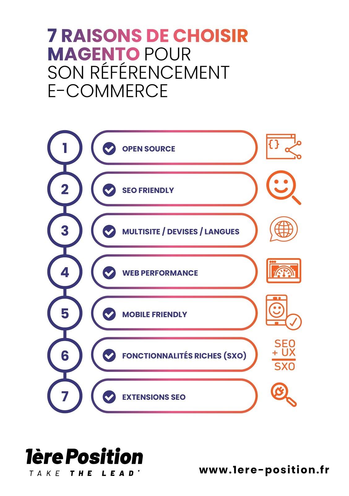 1 - SEO : réussir sa migration de site e-commerce vers Magento 2 !